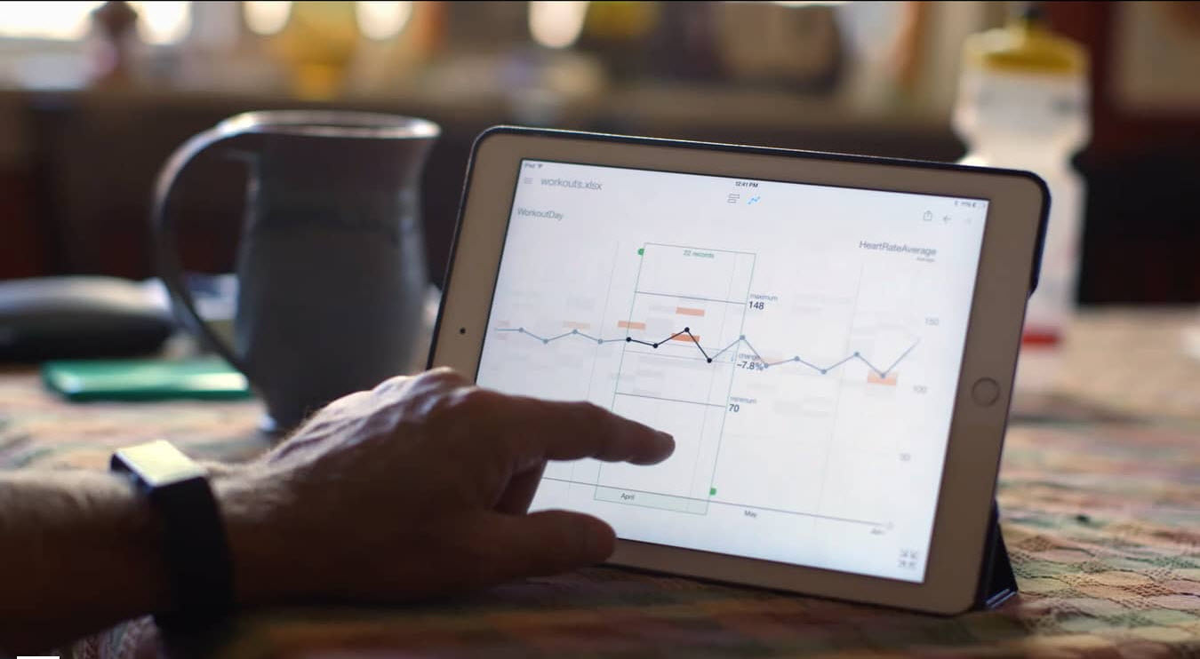 Make your data come alive on the iPad with Vizable