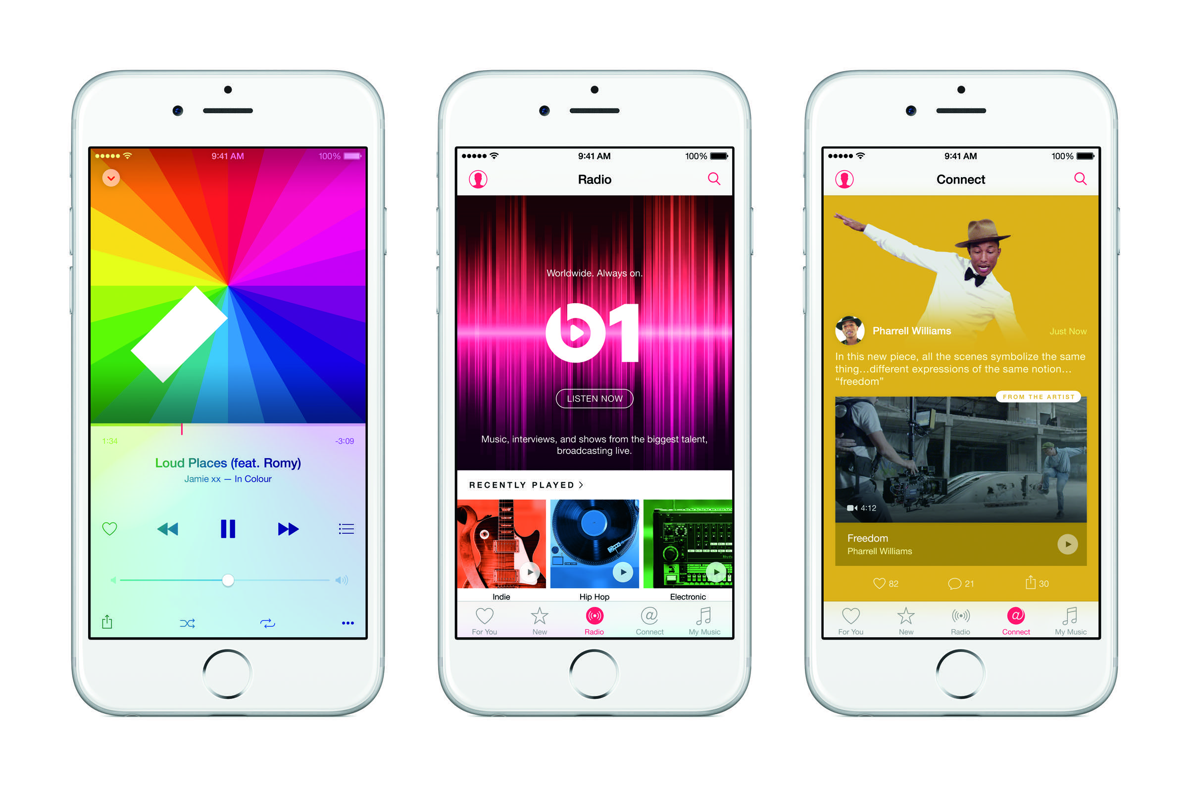 Predictions made for Apple Music and Apple Watch