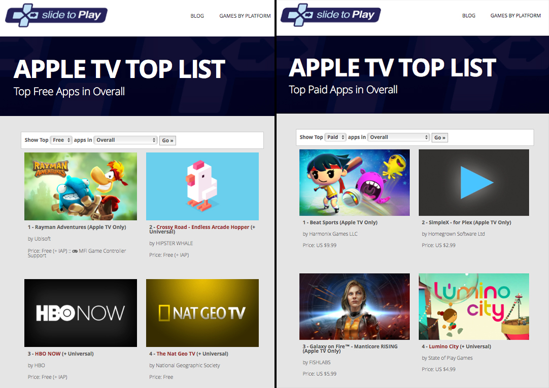 Is the biggest problem with today's Apple TV finding apps?