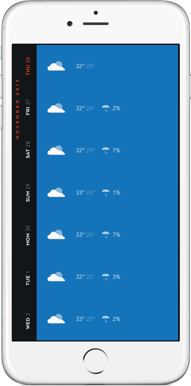Moleskine Timepage week weather