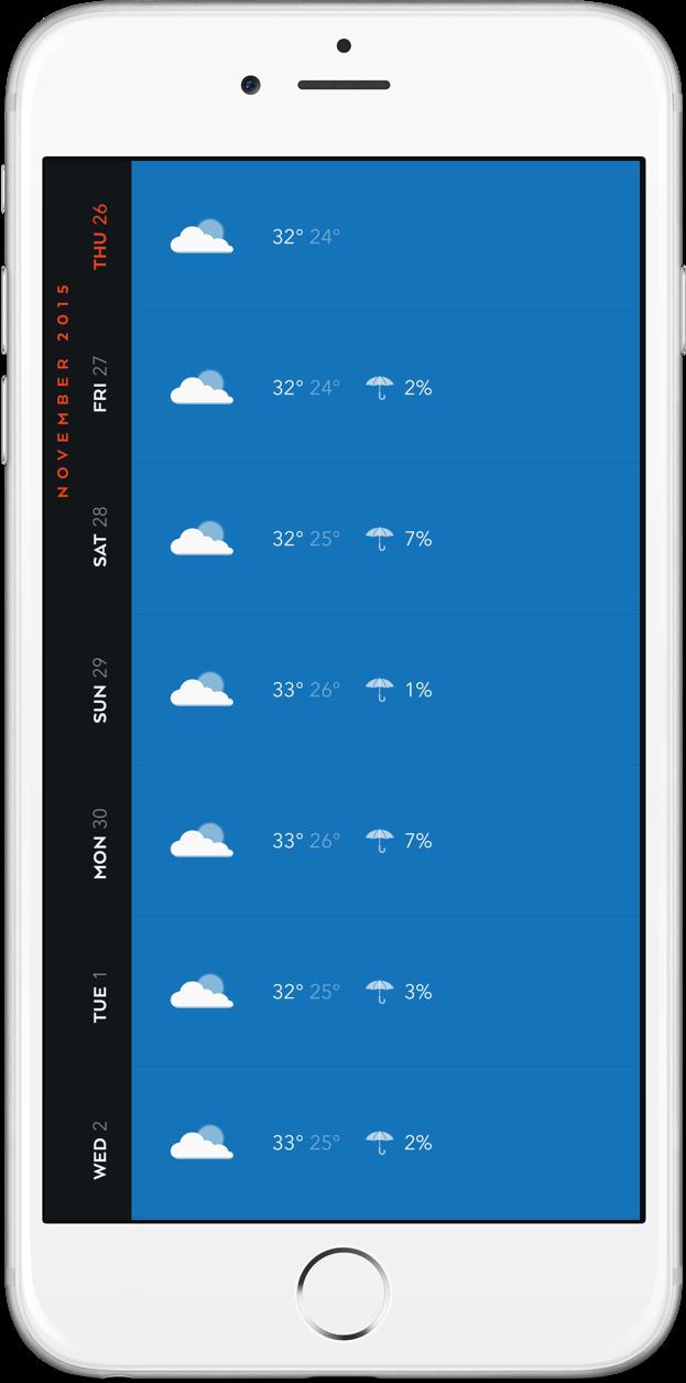 Moleskine Timepage week weather