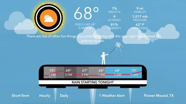 Listen up, meatbag! Carrot Weather has made its way to the Apple TV