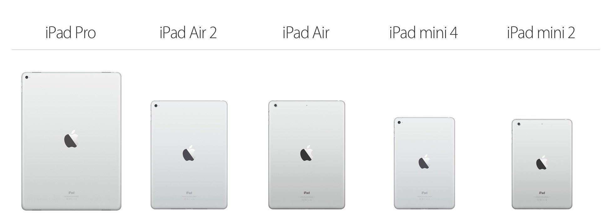 iPad - Compare Models - Apple
