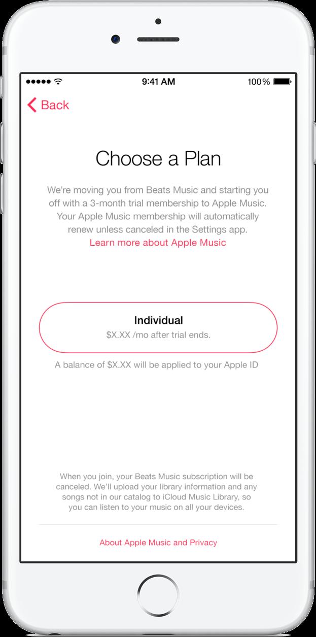 Beats Music to Apple Music