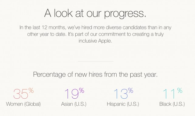 Apple's diversity data for mid-2015.