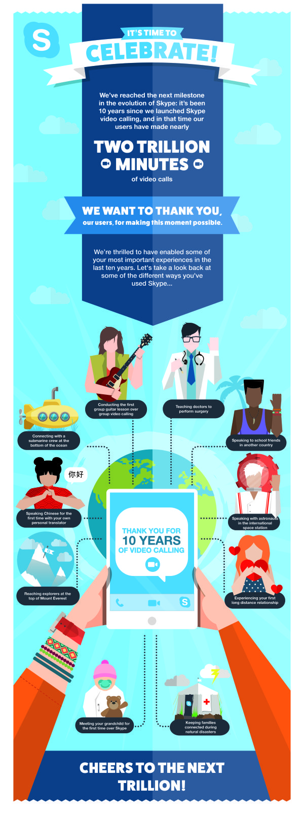 Skype 10 years of video calling infographic