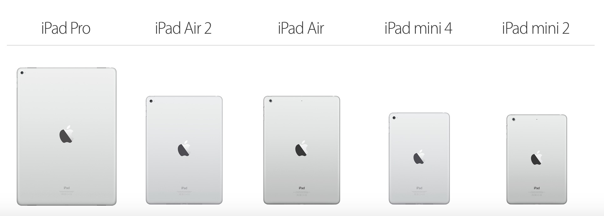 Current iPad lineup