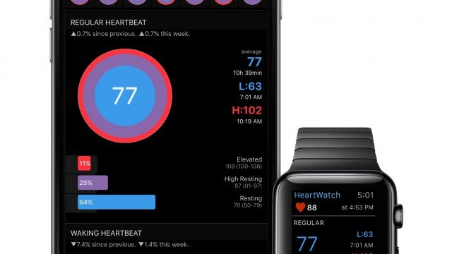 HeartWatch 2 is here with a complication and sleep tracking