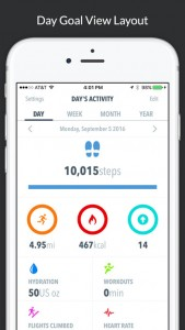 Easily Keep an Eye on Your Health With HealthView